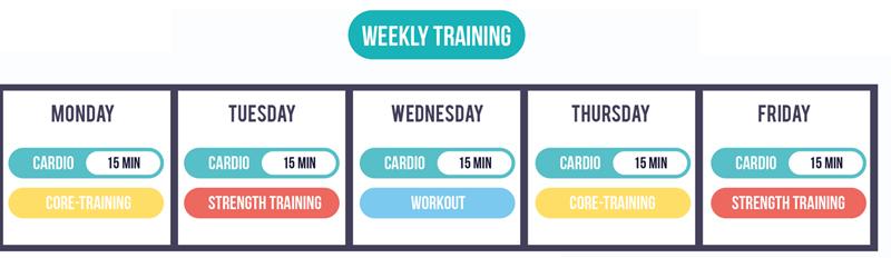 Trainingsplan in 4 Schritten selber erstellen